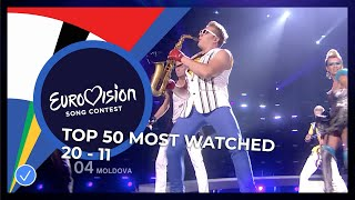 EUROPESE OMROEP OPENN TOP 50: Most watched in 2020: 20