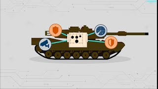 EUROPESE OMROEP | LockheedMartinVideos | Modular Active Protection Systems: Ahead of the Threat Curve | 1522152871 2018-03-27T12:14:31+00:00