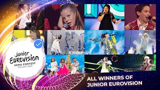 EUROPESE OMROEP | OPENN  | All the winners of the Junior Eurovision Song Contest (2003 - 2020)
