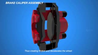 EUROPESE OMROEP | Auto Tech Labs | How Disc Brakes Works - Part 1 | 1427483002 2015-03-27T19:03:22+00:00