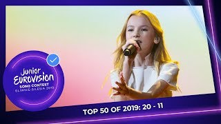 EUROPESE OMROEP OPENN TOP 50: Most watched in 2019: 20
