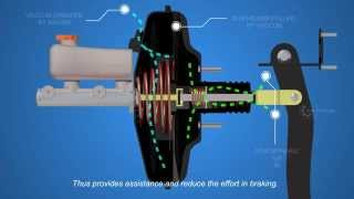 EUROPESE OMROEP | Auto Tech Labs | How Disc Brakes Works - Part 2 | 1434379235 2015-06-15T14:40:35+00:00