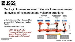 EUROPESE OMROEP OPENN From Millennia to Minutes: Life Cycles