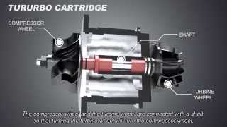 EUROPESE OMROEP | Auto Tech Labs | How Turbocharger Works | 1448431096 2015-11-25T05:58:16+00:00