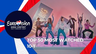 EUROPESE OMROEP OPENN TOP 50: Most watched in 2020: 10
