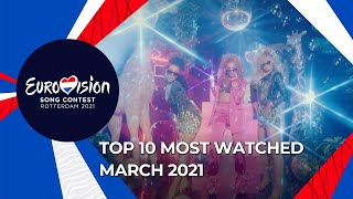 EUROPESE OMROEP OPENN TOP 10: Most watched in March 202