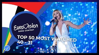EUROPESE OMROEP OPENN TOP 50: Most watched in 2020: 40